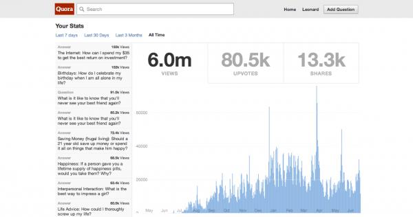 Leonard-Kim-6-Million-Views-One-Year